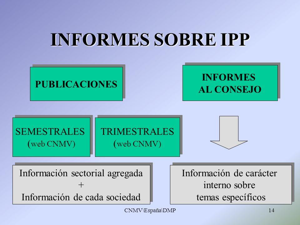 INFORMES SOBRE IPP PUBLICACIONES INFORMES AL CONSEJO SEMESTRALES