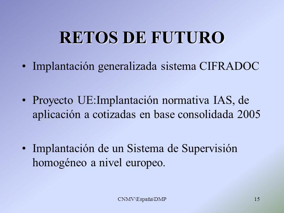 RETOS DE FUTURO Implantación generalizada sistema CIFRADOC