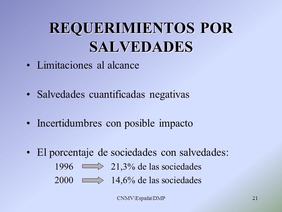 REQUERIMIENTOS POR SALVEDADES