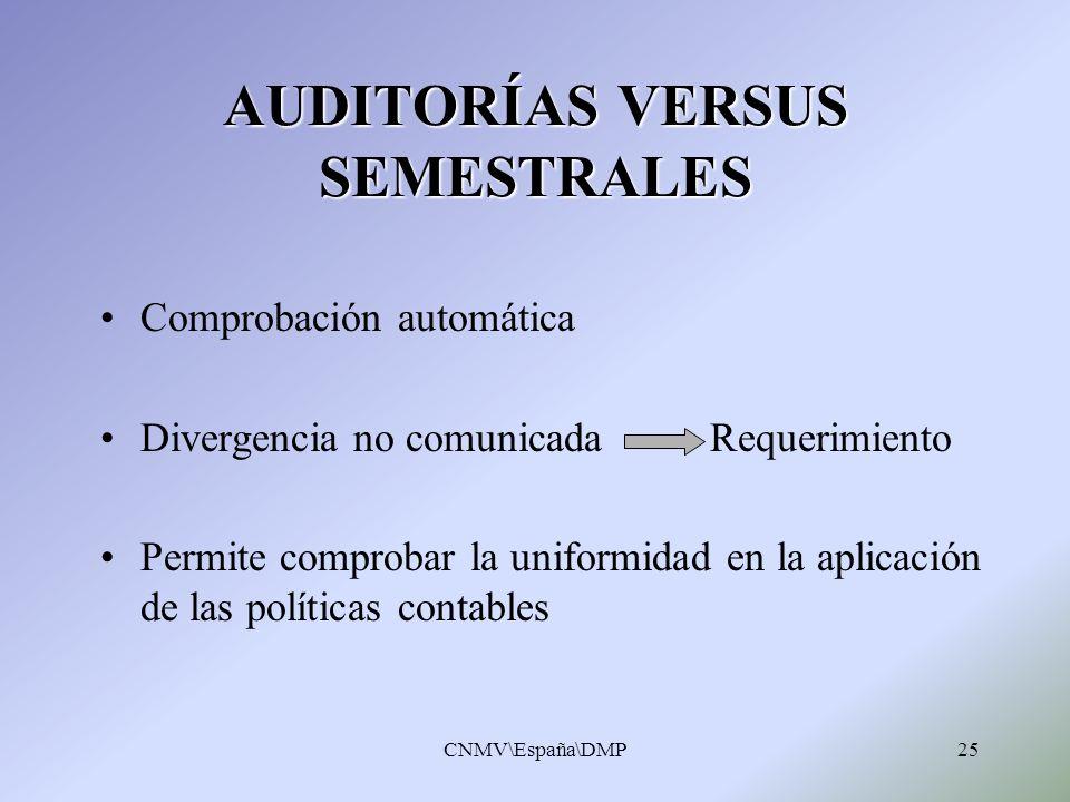 AUDITORÍAS VERSUS SEMESTRALES