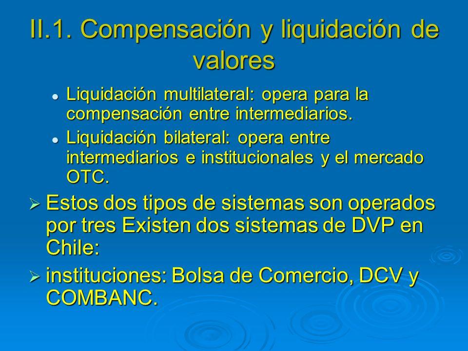 II.1. Compensación y liquidación de valores