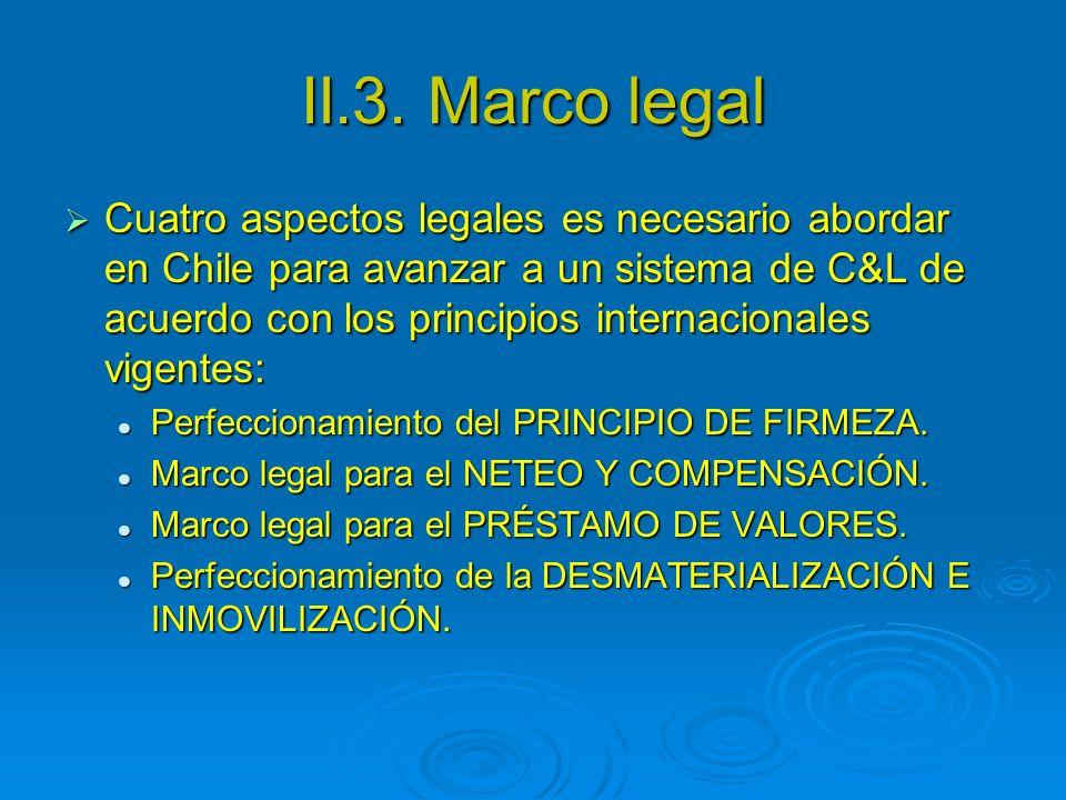 II.3. Marco legal
