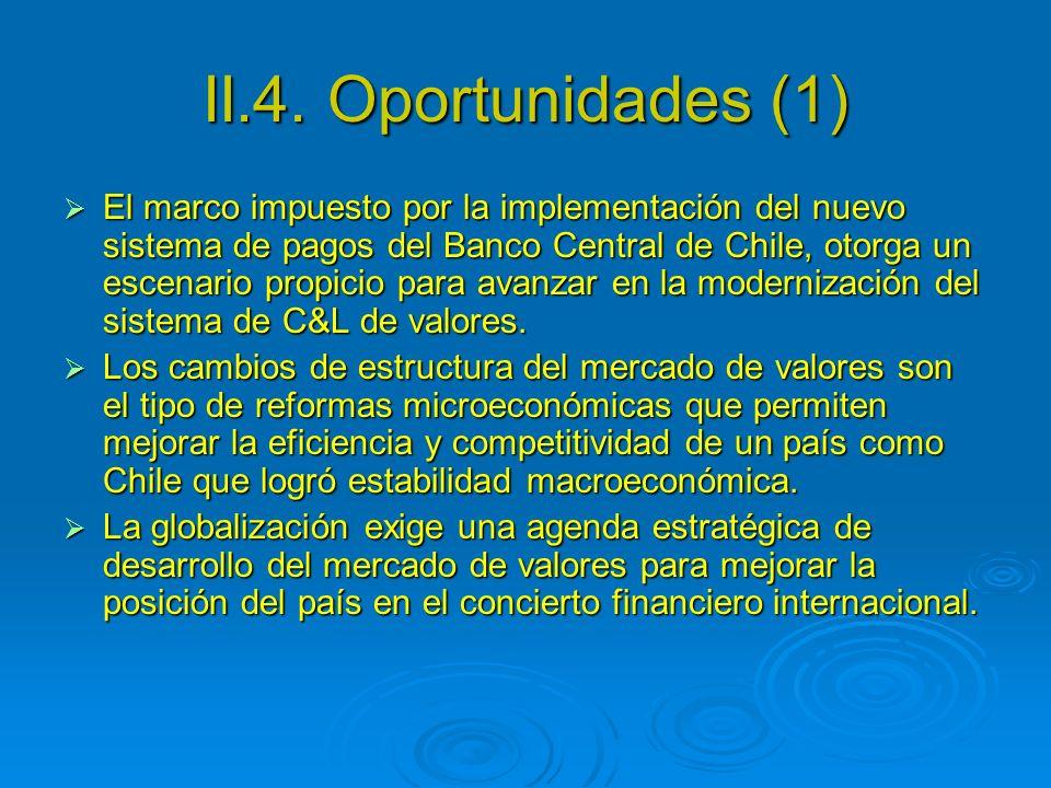 II.4. Oportunidades (1)