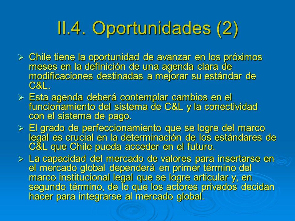 II.4. Oportunidades (2)