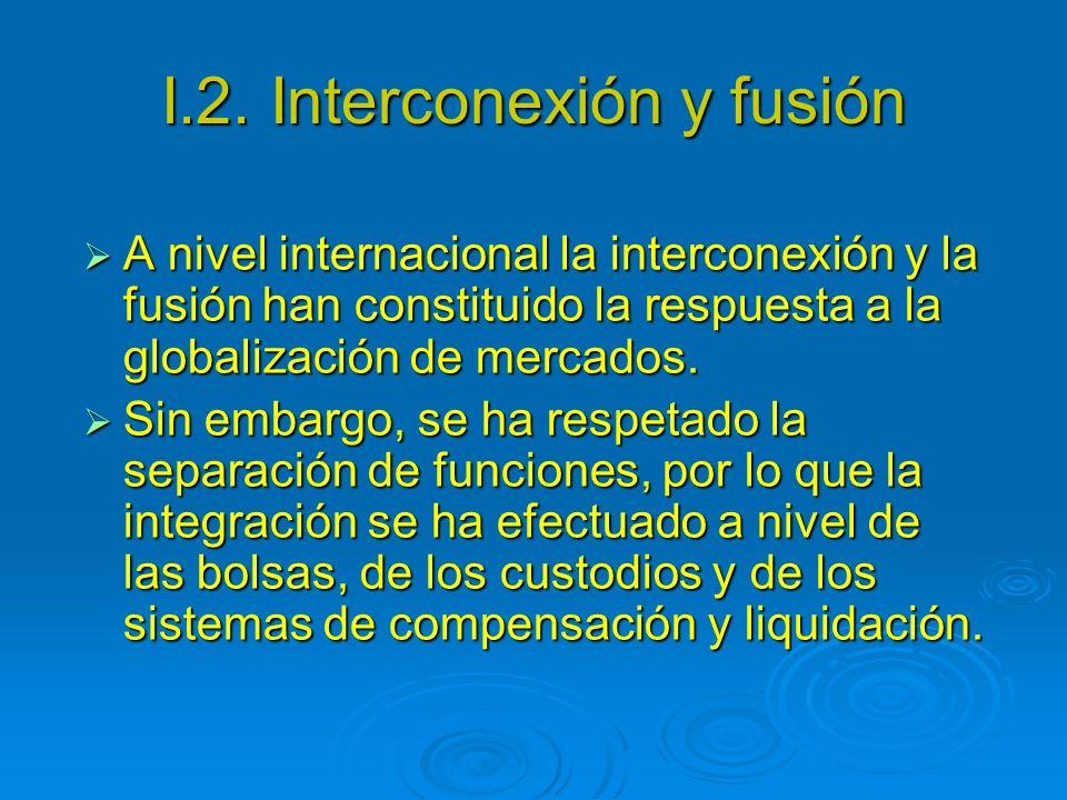 I.2. Interconexión y fusión