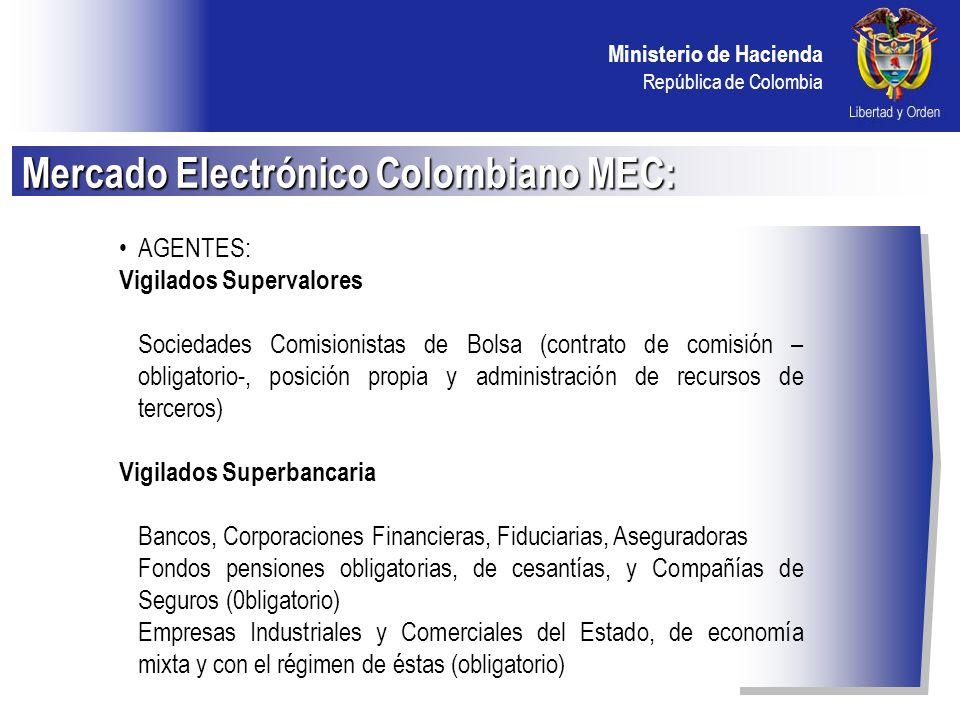 Mercado Electrónico Colombiano MEC: