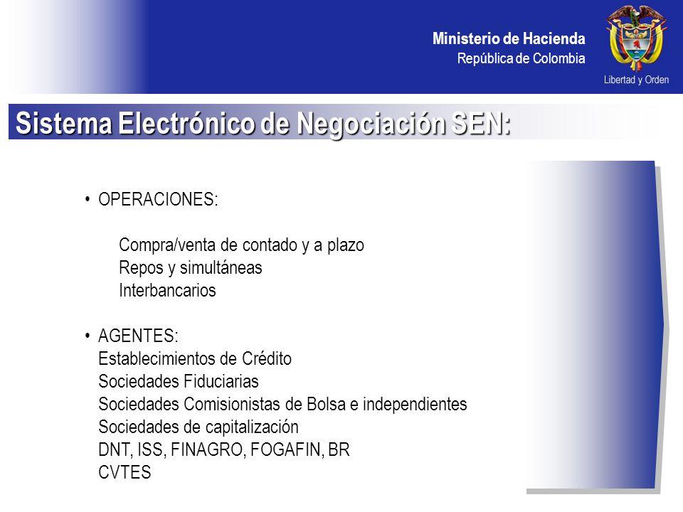 Sistema Electrónico de Negociación SEN: