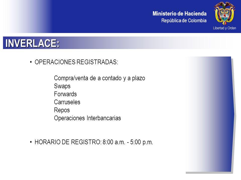 INVERLACE: OPERACIONES REGISTRADAS: