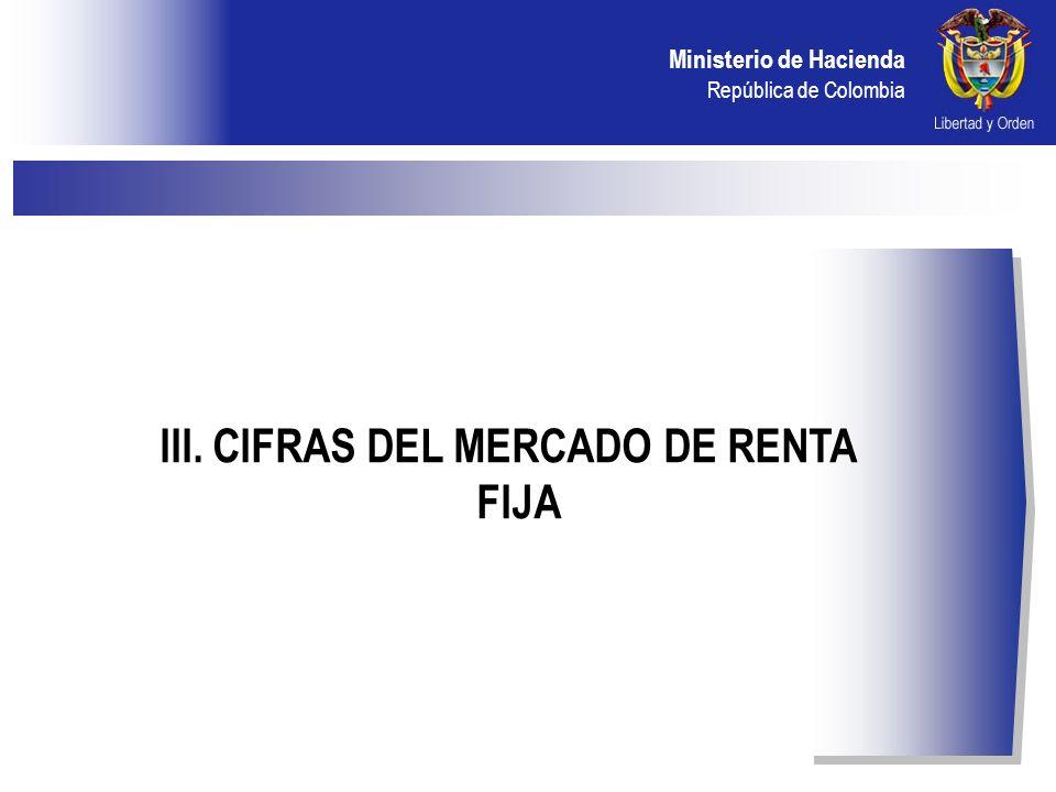 III. CIFRAS DEL MERCADO DE RENTA FIJA