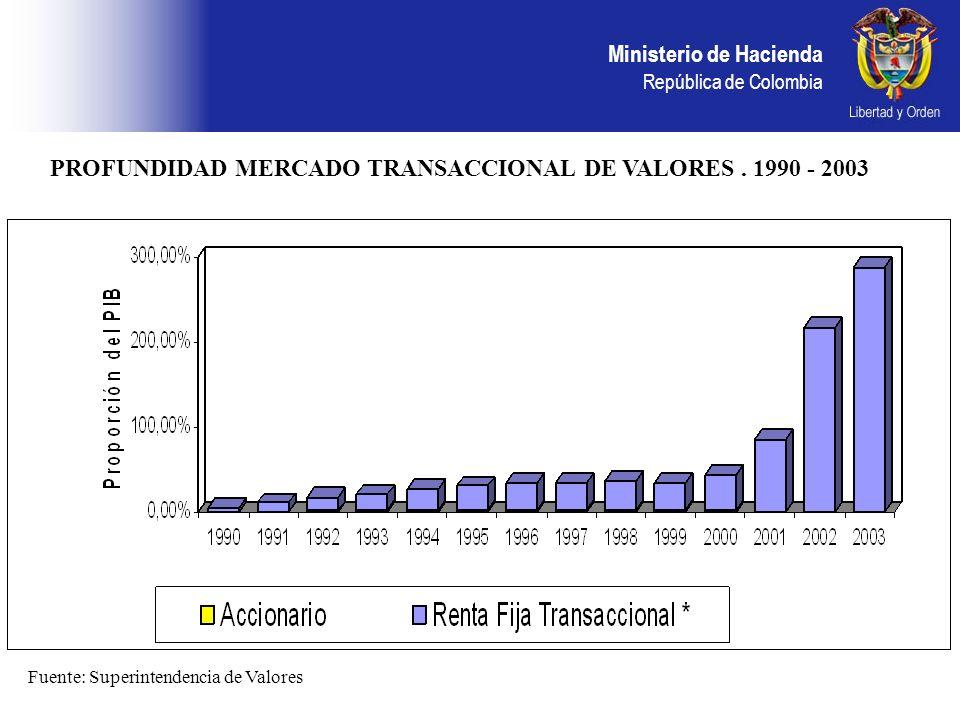 PROFUNDIDAD MERCADO TRANSACCIONAL DE VALORES . 1990 - 2003