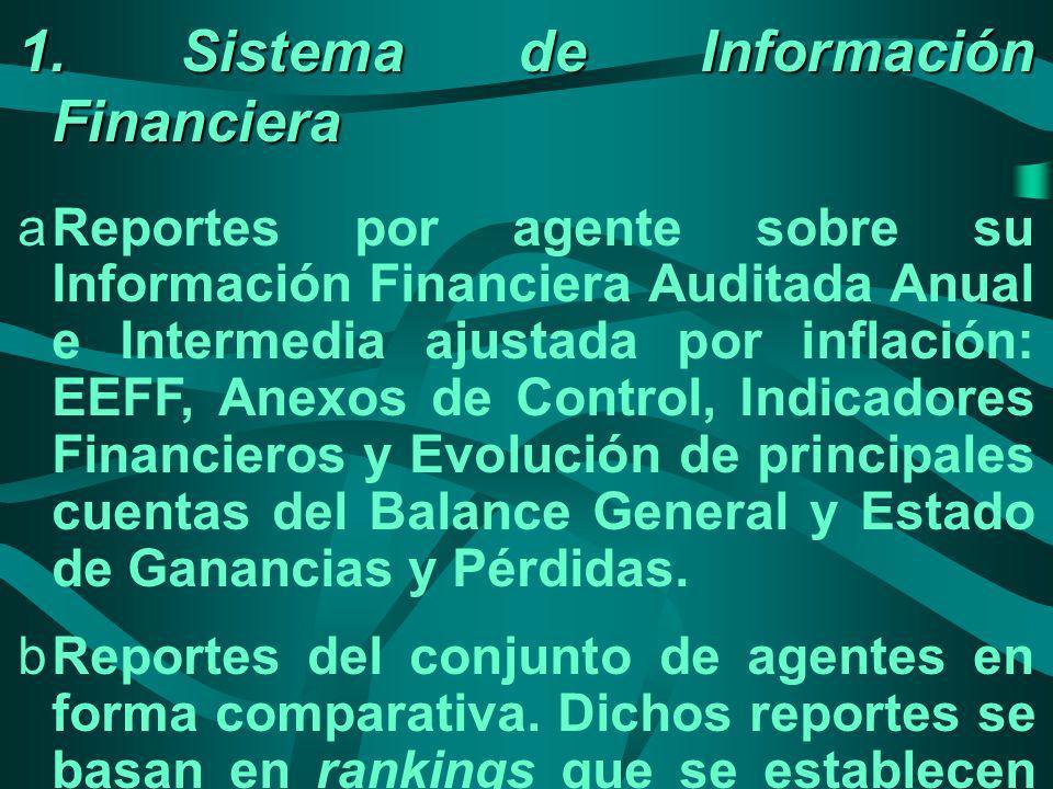 1. Sistema de Información Financiera
