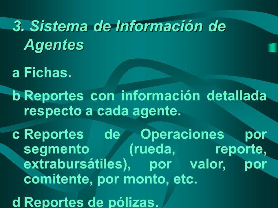 3. Sistema de Información de Agentes