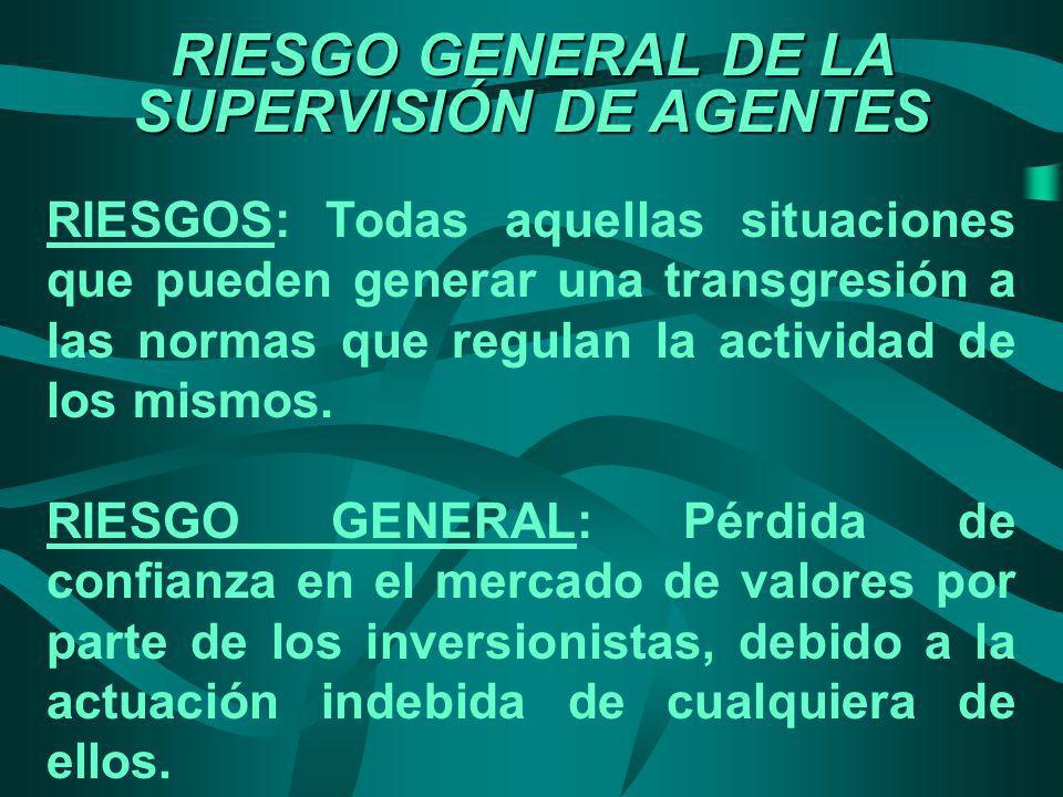 RIESGO GENERAL DE LA SUPERVISIÓN DE AGENTES