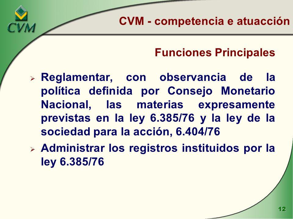 CVM - competencia e atuacción