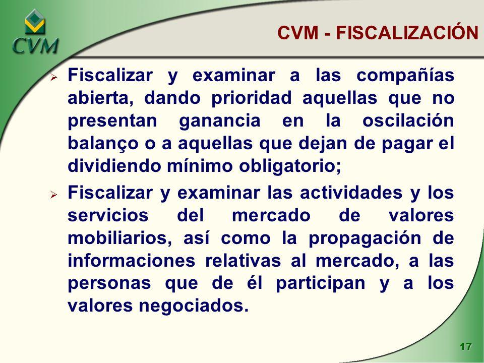 CVM - FISCALIZACIÓN