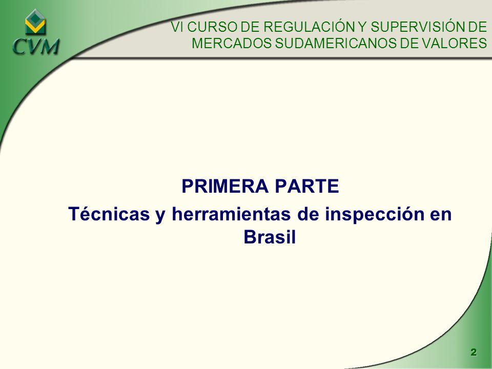 Técnicas y herramientas de inspección en Brasil