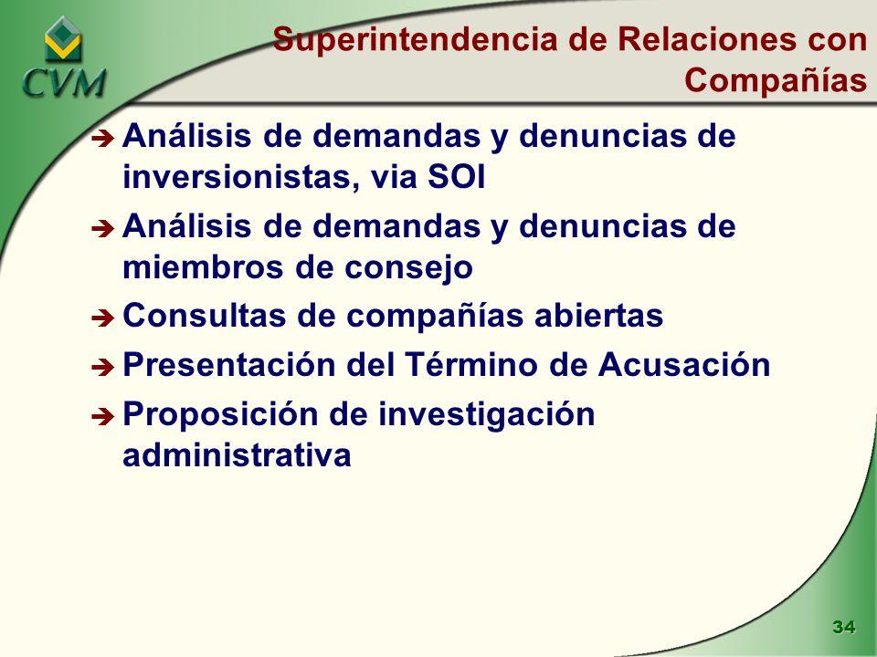 Superintendencia de Relaciones con Compañías