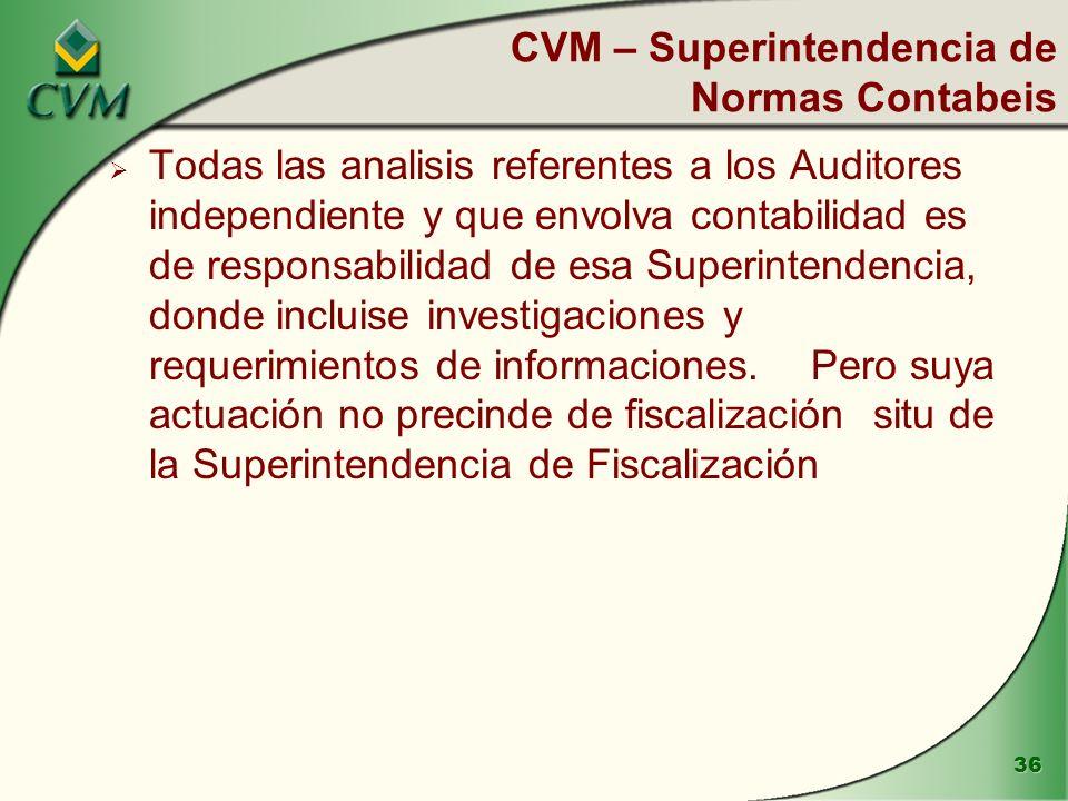 CVM – Superintendencia de Normas Contabeis