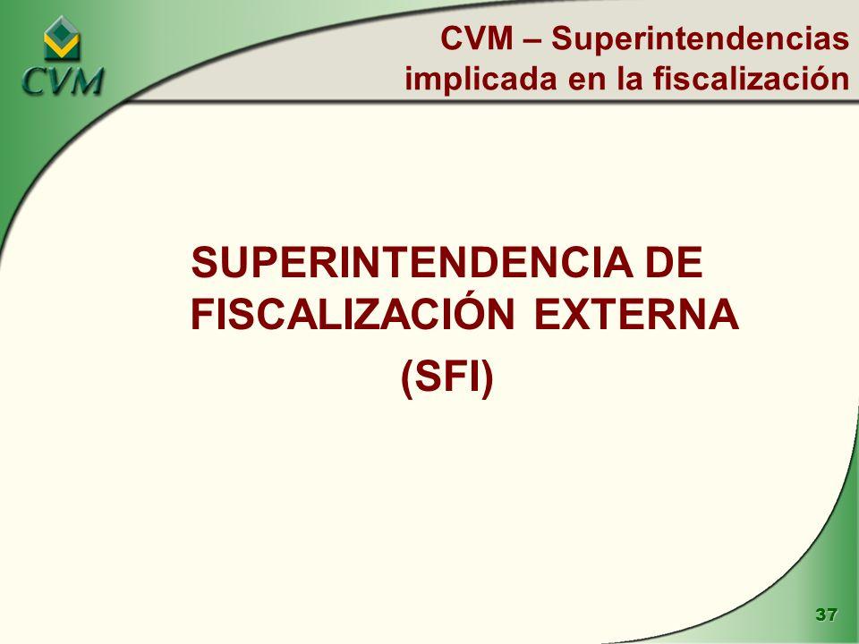 CVM – Superintendencias implicada en la fiscalización