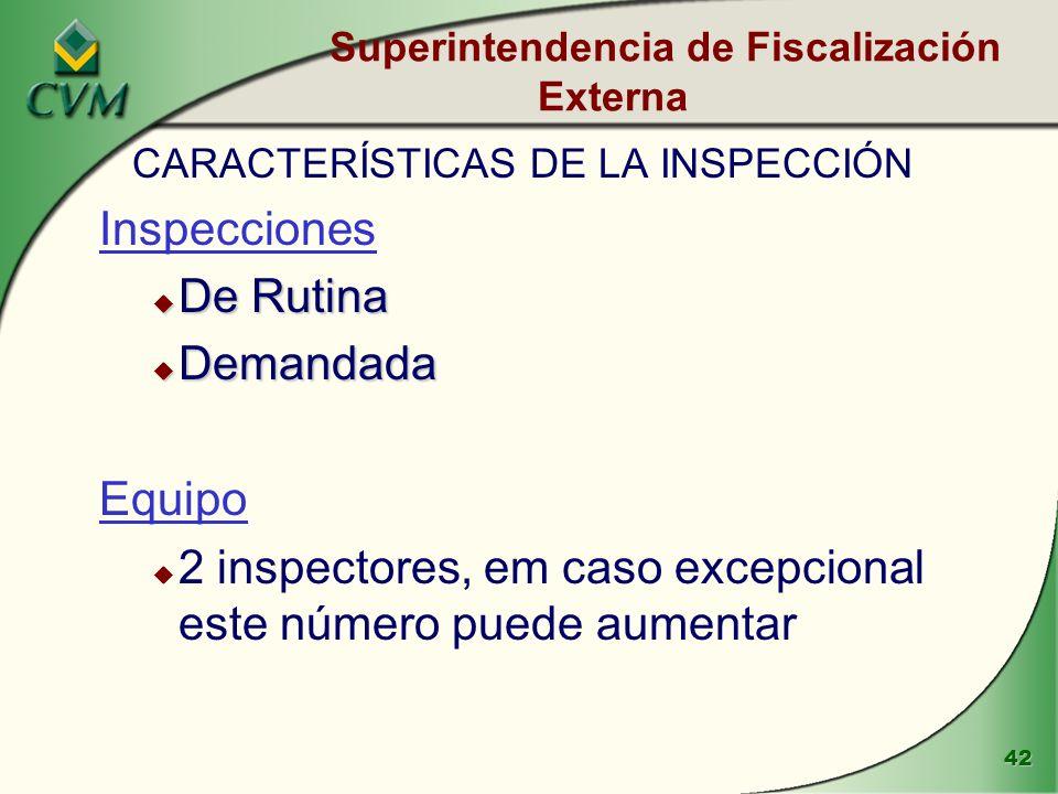 Superintendencia de Fiscalización Externa
