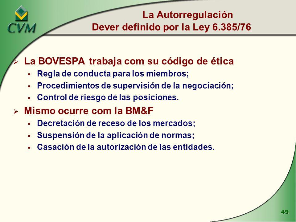 La Autorregulación Dever definido por la Ley 6.385/76