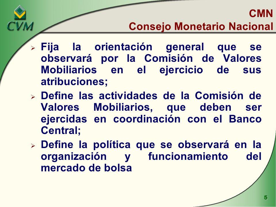 CMN Consejo Monetario Nacional