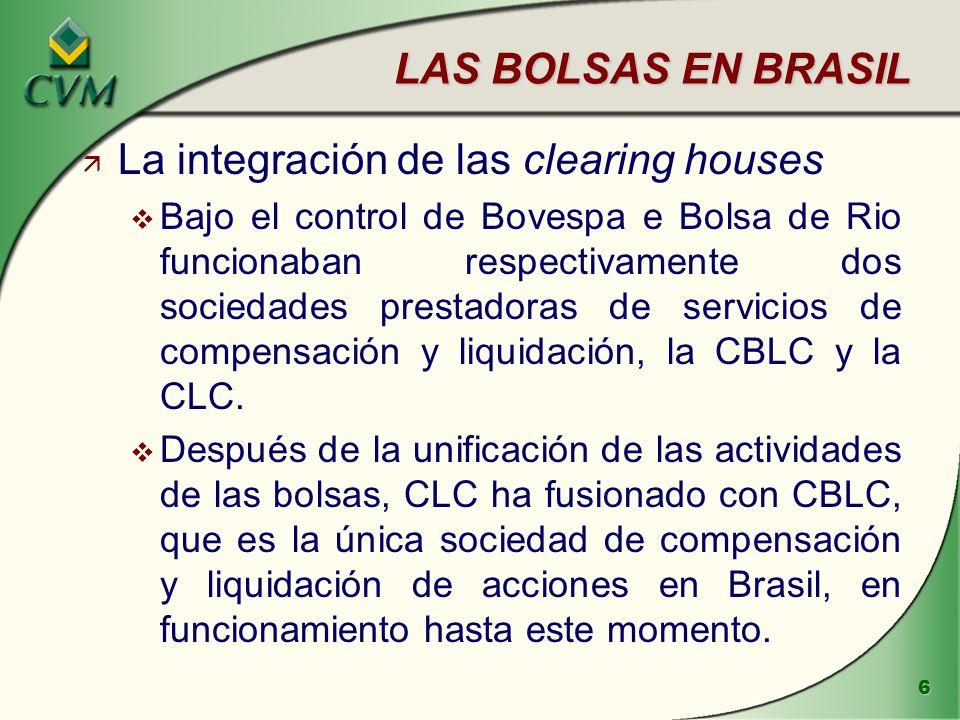 La integración de las clearing houses