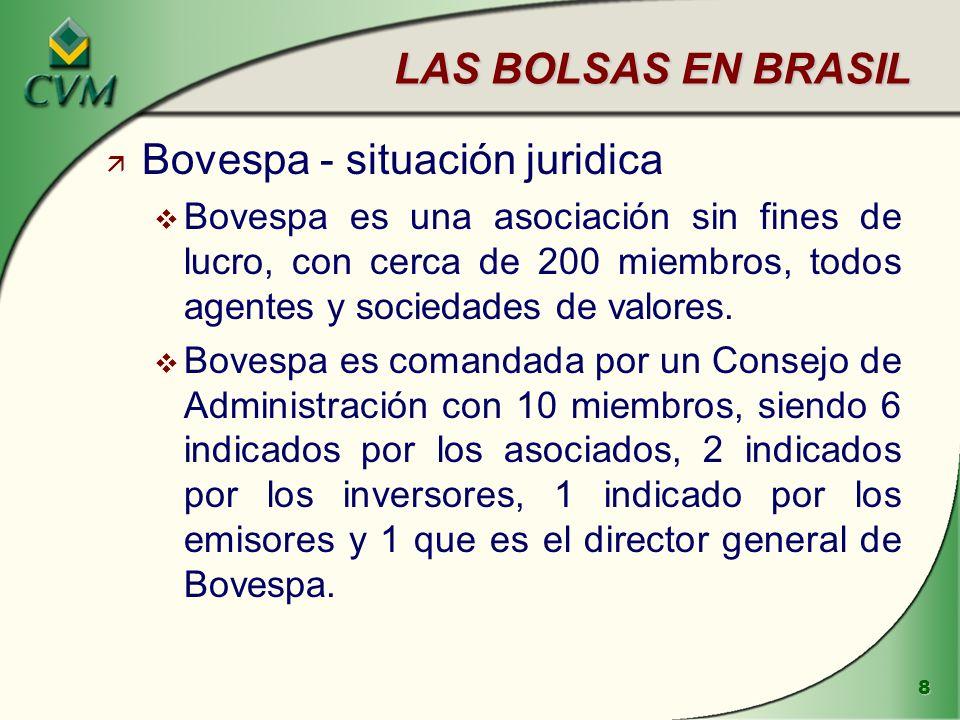 Bovespa - situación juridica