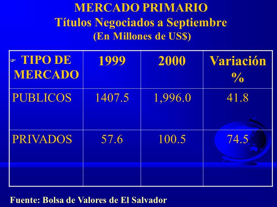 MERCADO PRIMARIO Títulos Negociados a Septiembre (En Millones de US$)