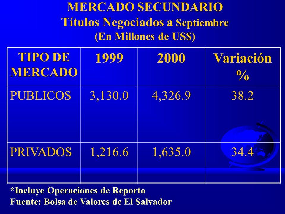 MERCADO SECUNDARIO Títulos Negociados a Septiembre (En Millones de US$)