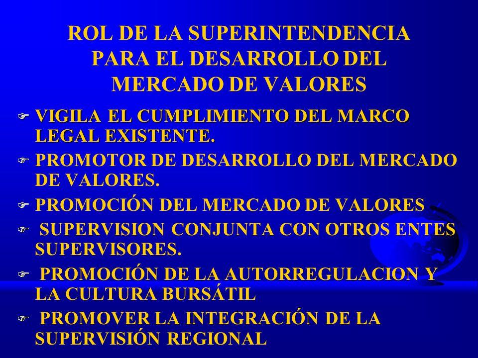 ROL DE LA SUPERINTENDENCIA PARA EL DESARROLLO DEL MERCADO DE VALORES