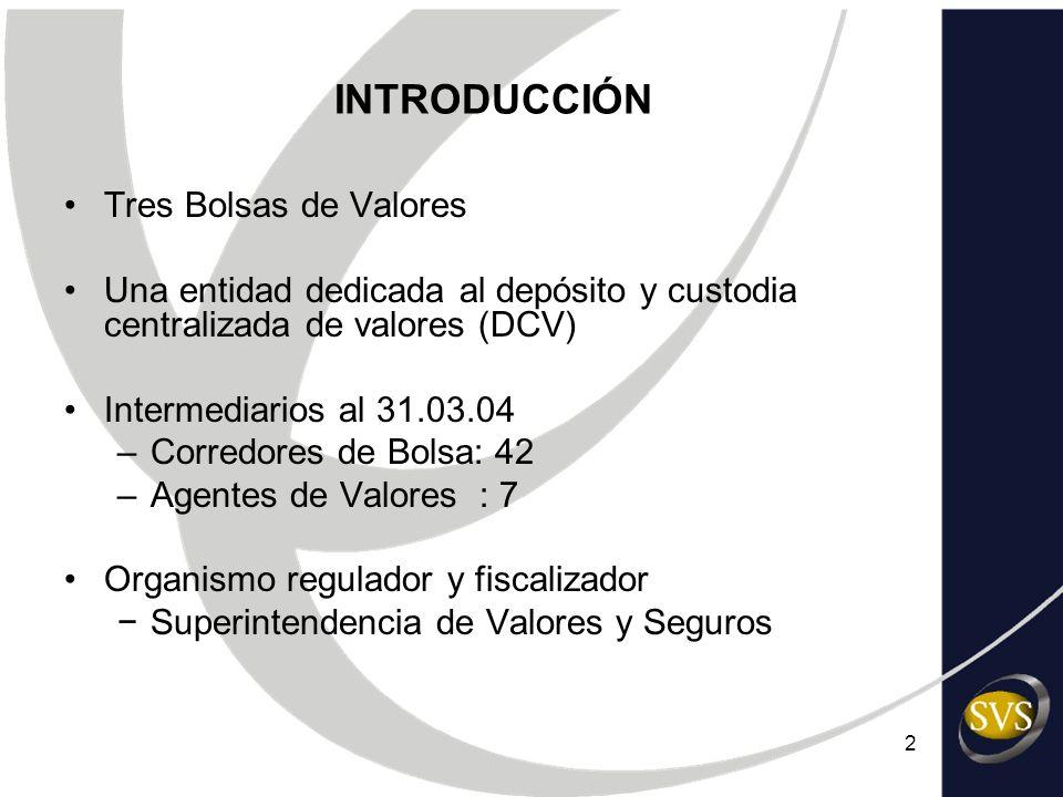 INTRODUCCIÓN Tres Bolsas de Valores