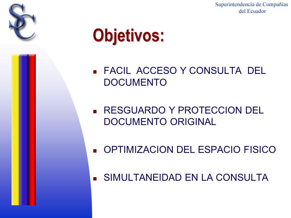 Objetivos: FACIL ACCESO Y CONSULTA DEL DOCUMENTO