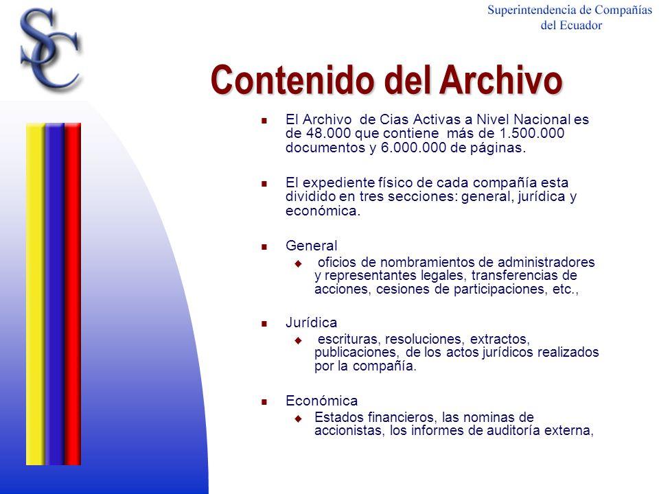 Contenido del ArchivoEl Archivo de Cias Activas a Nivel Nacional es de 48.000 que contiene más de 1.500.000 documentos y 6.000.000 de páginas.