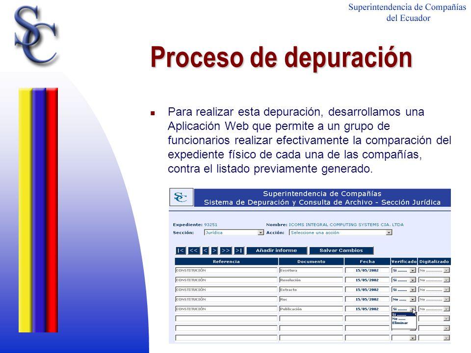 Proceso de depuración