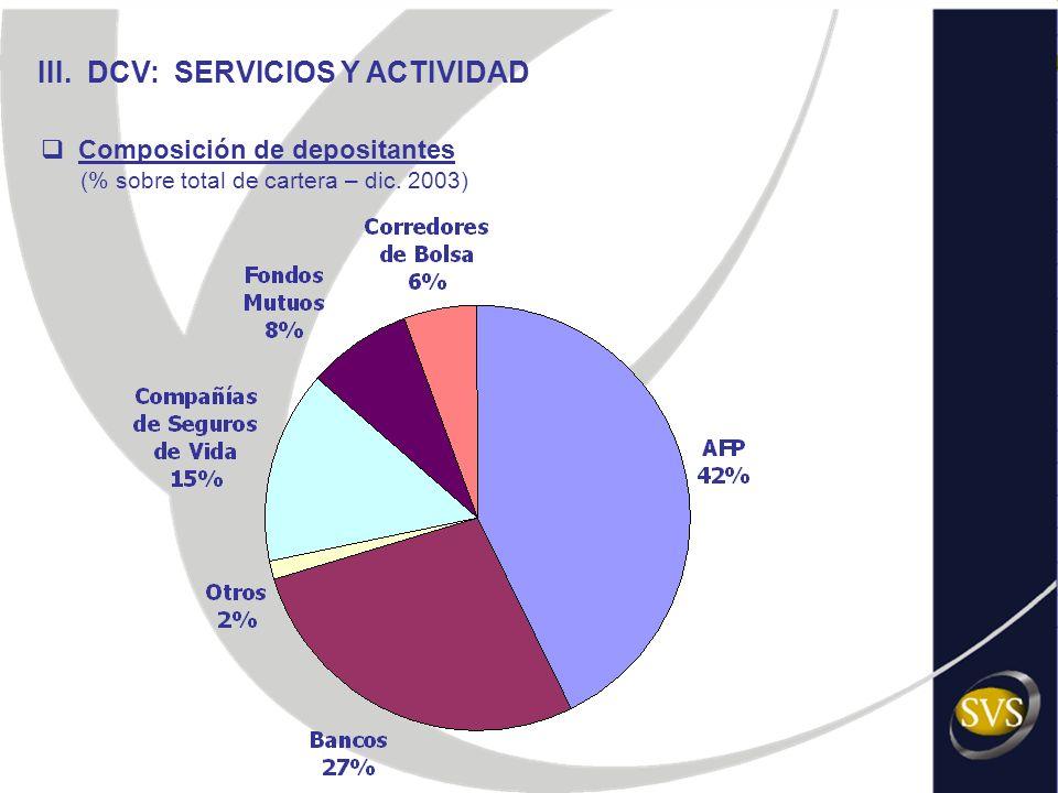 III. DCV: SERVICIOS Y ACTIVIDAD