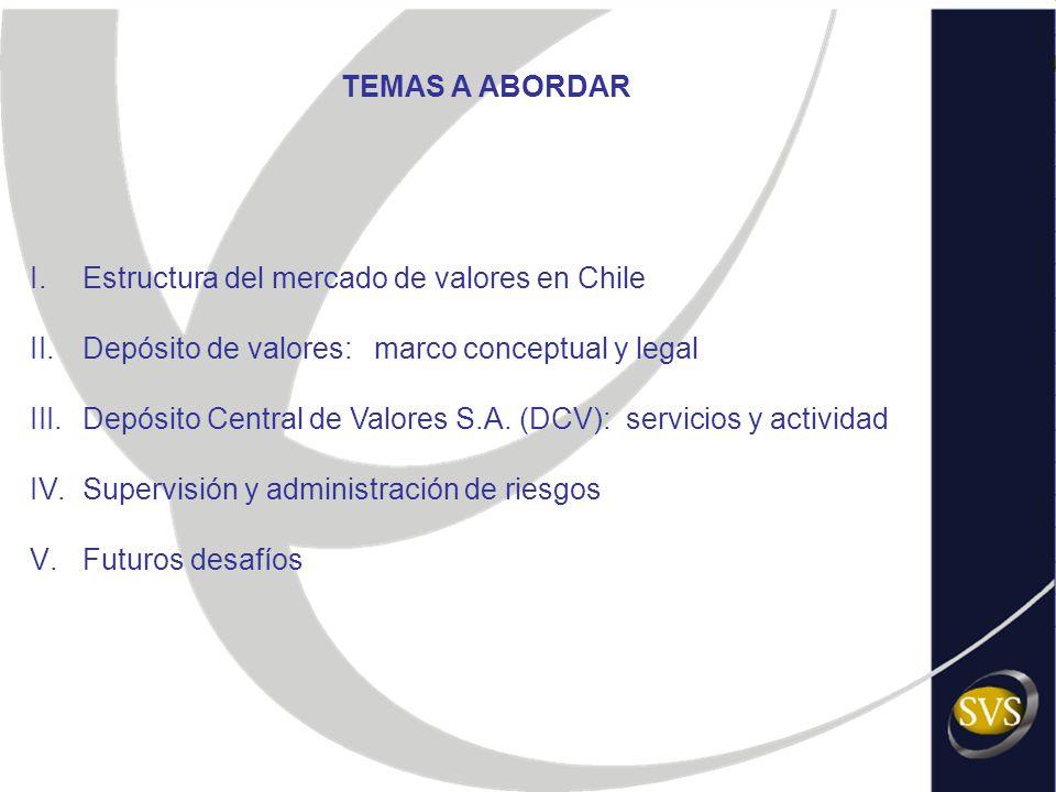 TEMAS A ABORDAR Estructura del mercado de valores en Chile. Depósito de valores: marco conceptual y legal.
