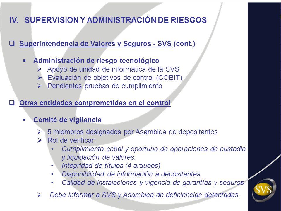 IV. SUPERVISION Y ADMINISTRACIÓN DE RIESGOS