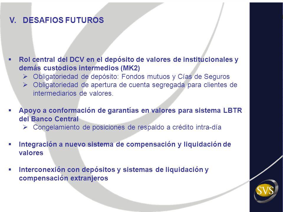 V. DESAFIOS FUTUROS Rol central del DCV en el depósito de valores de institucionales y demás custodios intermedios (MK2)