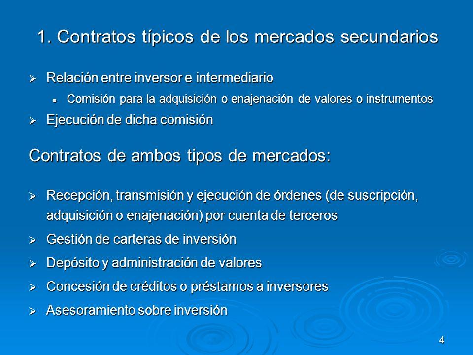 1. Contratos típicos de los mercados secundarios