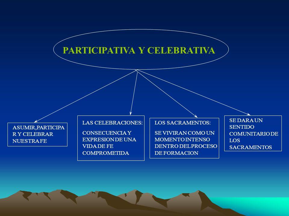 PARTICIPATIVA Y CELEBRATIVA