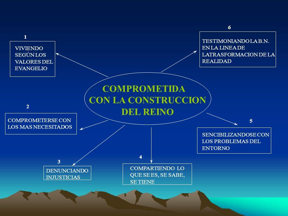 COMPROMETIDA CON LA CONSTRUCCION