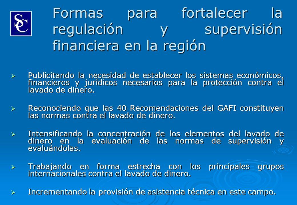 Formas para fortalecer la regulación y supervisión financiera en la región