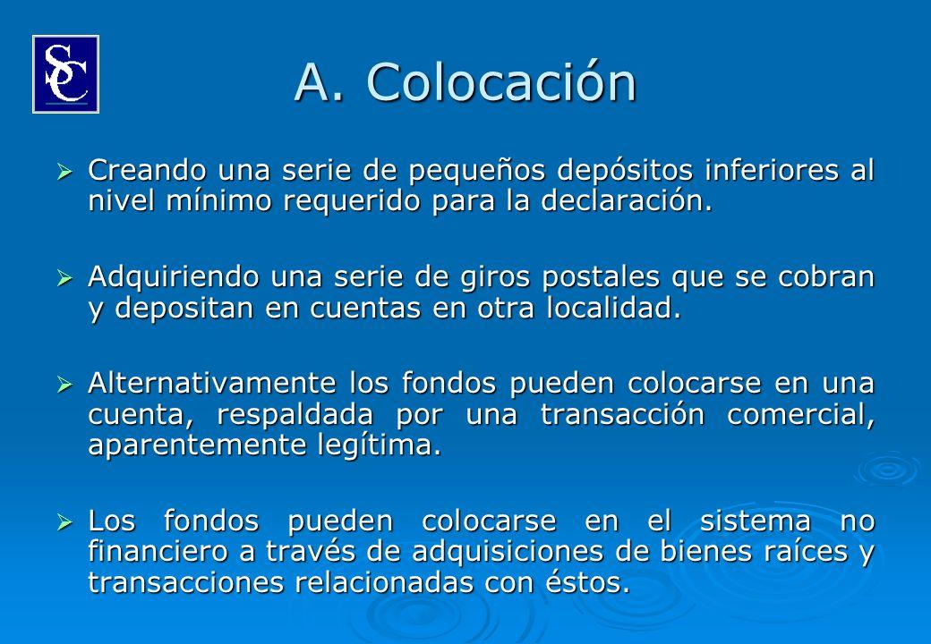 A. Colocación Creando una serie de pequeños depósitos inferiores al nivel mínimo requerido para la declaración.
