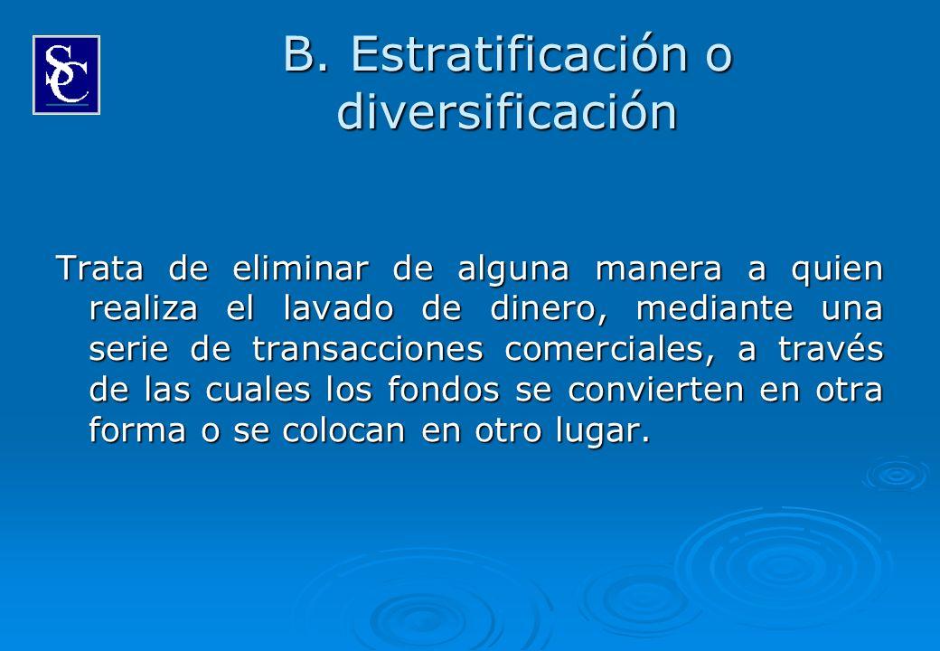 B. Estratificación o diversificación