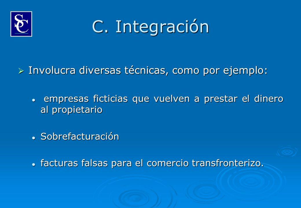 C. Integración Involucra diversas técnicas, como por ejemplo: