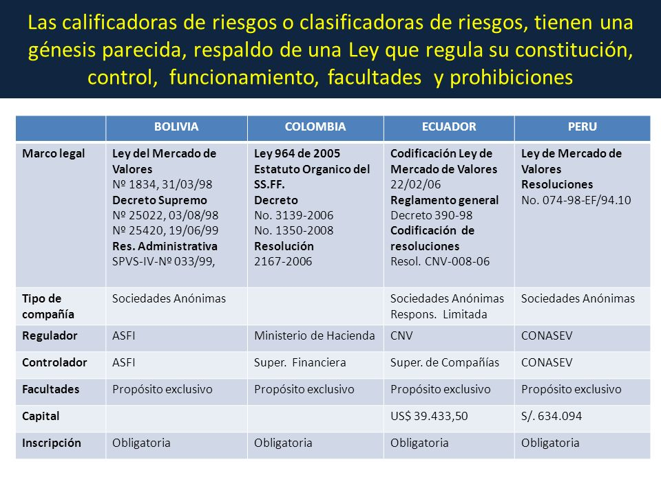 Las calificadoras de riesgos o clasificadoras de riesgos, tienen una génesis parecida, respaldo de una Ley que regula su constitución, control, funcionamiento, facultades y prohibiciones