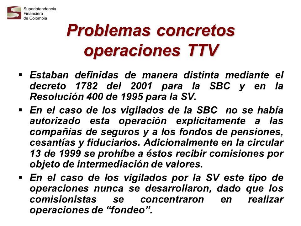 Problemas concretos operaciones TTV