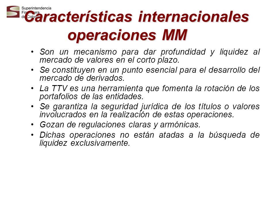 Características internacionales operaciones MM