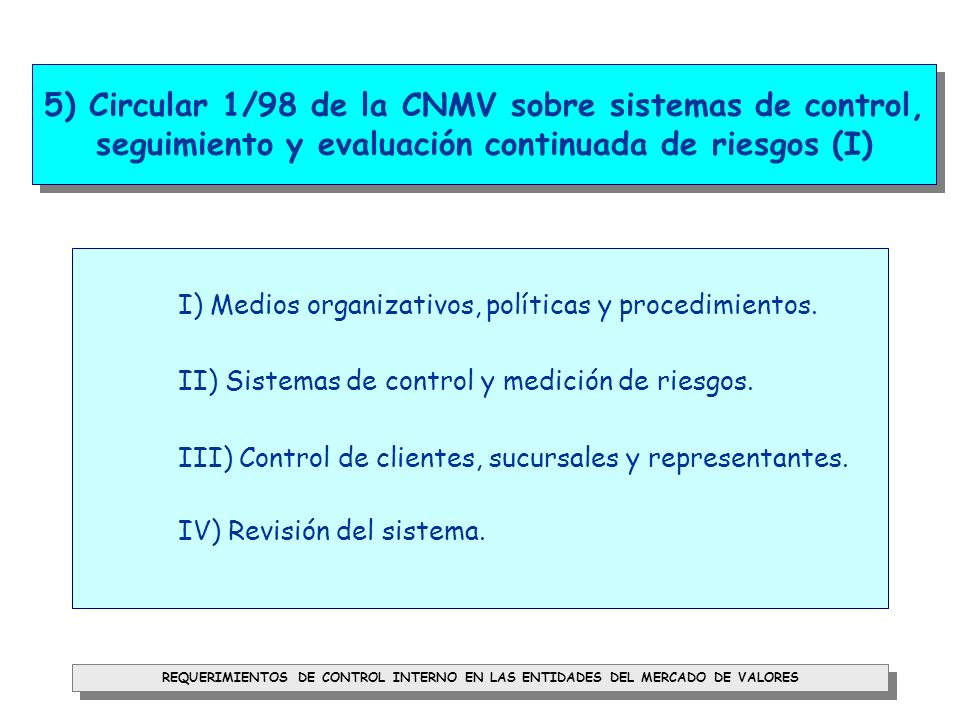 5) Circular 1/98 de la CNMV sobre sistemas de control, seguimiento y evaluación continuada de riesgos (I)